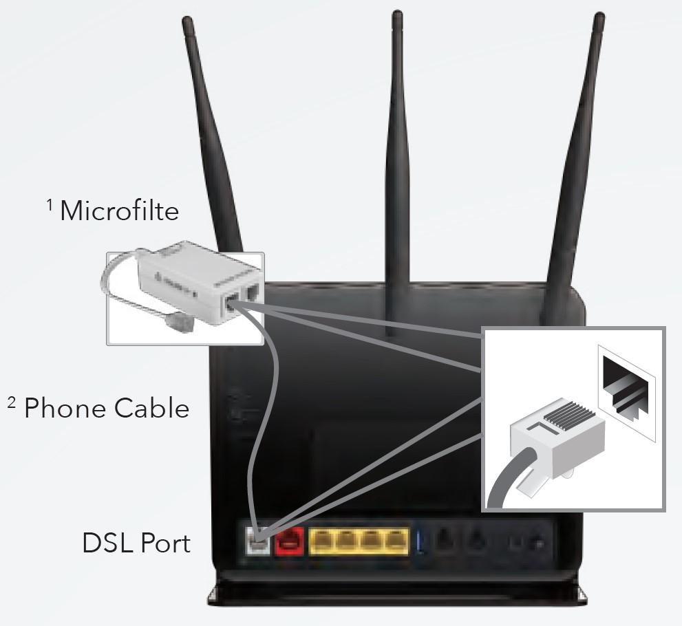 How Do You Connect A Landline To A Modem @ 5 ...